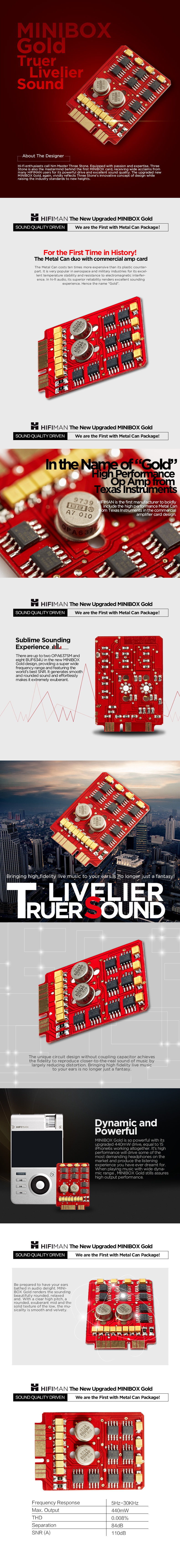 HIFIMAN MINIBOX Gold Amplifier Card for HM901U/802U/901s/901/802/650